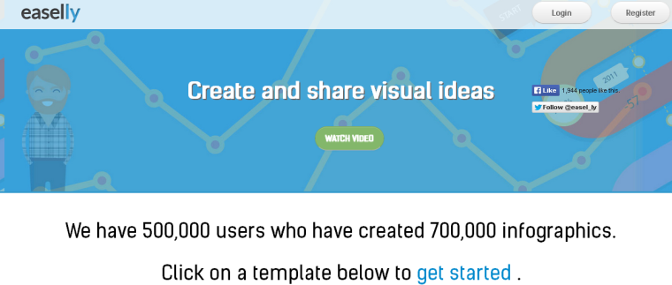 12 alat sosial media gratis yang harus kamu tahu for Draw online share
