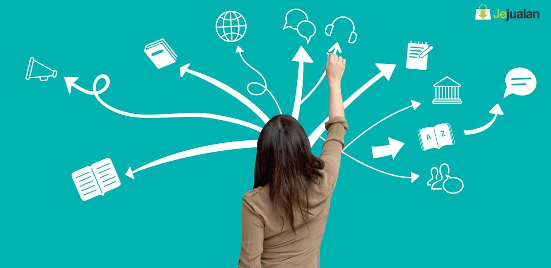 Inilah Daftar 7 Manajemen Bisnis Untuk Skala UKM
