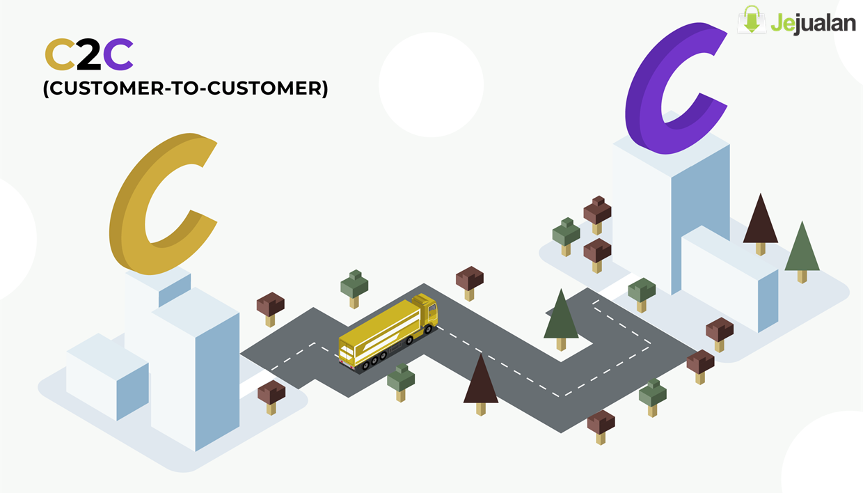 bisnis e commerce c2c - Jenis Jenis E Commerce